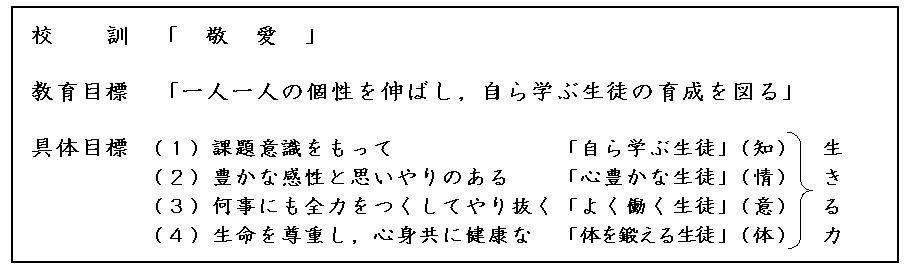 kyoikumoku